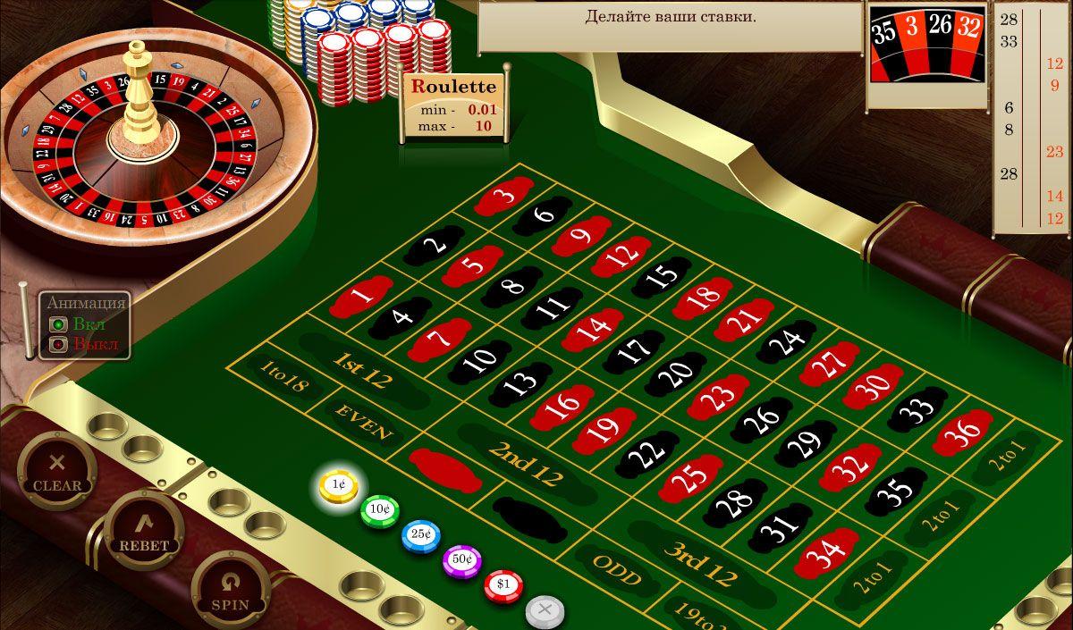 Расклады таро на азартные игры